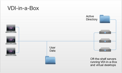 Open Virtualization Blog - Citrix